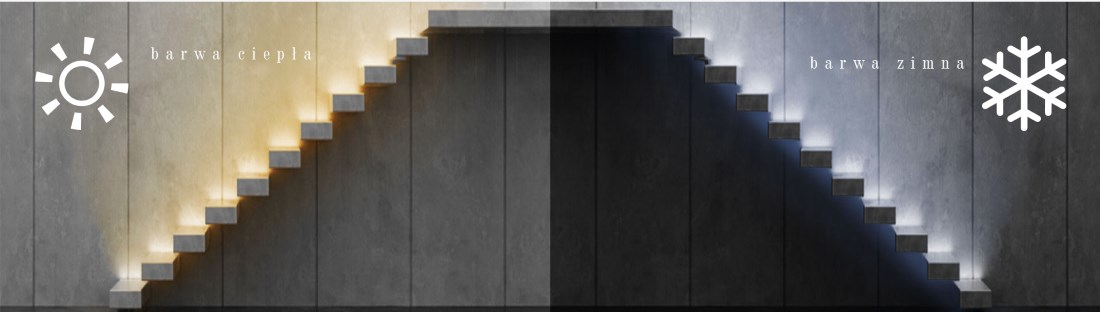 Oprawa Schodowa Decorus Led 15w 12v Do Puszki Fi60mm 5 Kolorów
